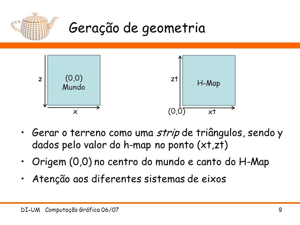 Geração de geometria (0,0) Mundo. x. z. H-Map. xt. zt. (0,0)