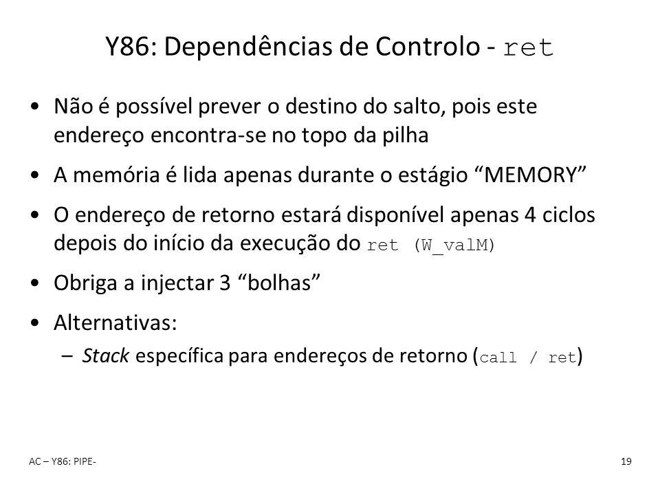 Y86: Dependências de Controlo - ret