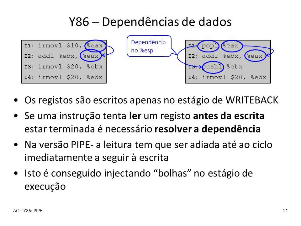 Y86 – Dependências de dados