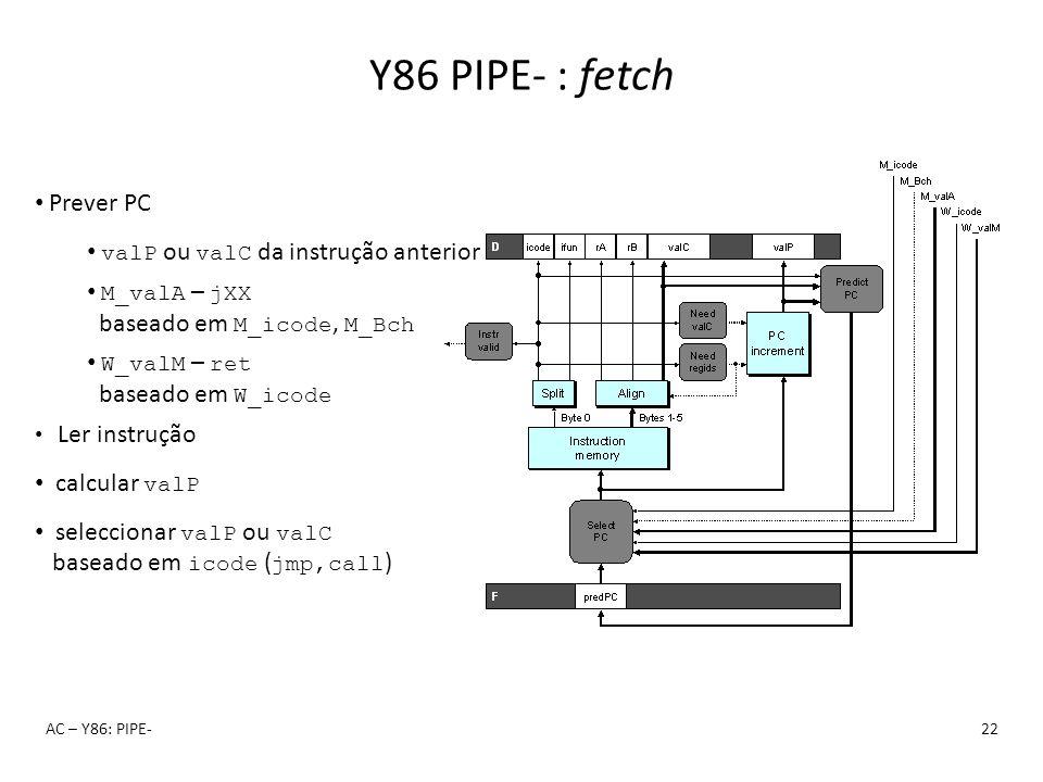 Y86 PIPE- : fetch Prever PC valP ou valC da instrução anterior