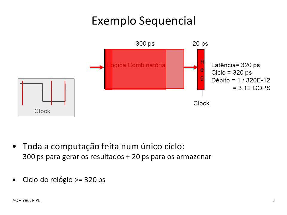 Exemplo SequencialLógica Combinatória. R. e. g. 300 ps. 20 ps. Clock. Latência= 320 ps. Ciclo = 320 ps.
