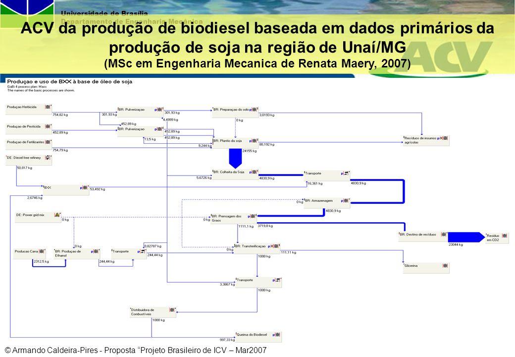 ACV da produção de biodiesel baseada em dados primários da produção de soja na região de Unaí/MG (MSc em Engenharia Mecanica de Renata Maery, 2007)