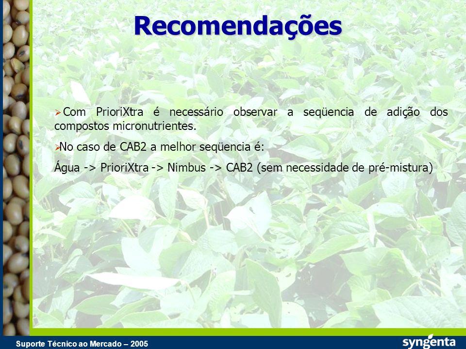 RecomendaçõesCom PrioriXtra é necessário observar a seqüencia de adição dos compostos micronutrientes.