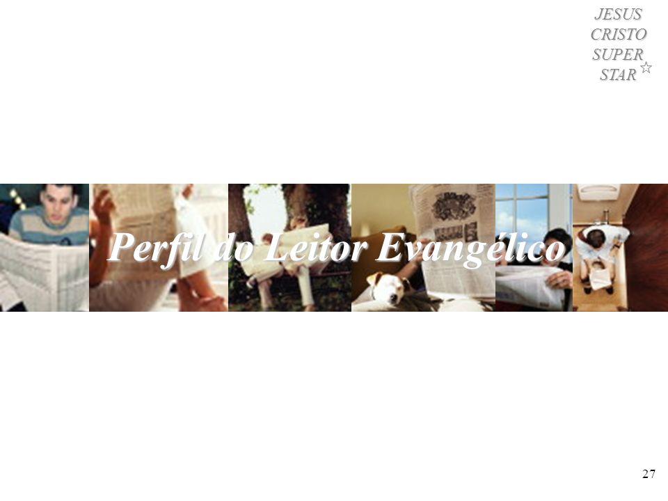 Perfil do Leitor Evangélico