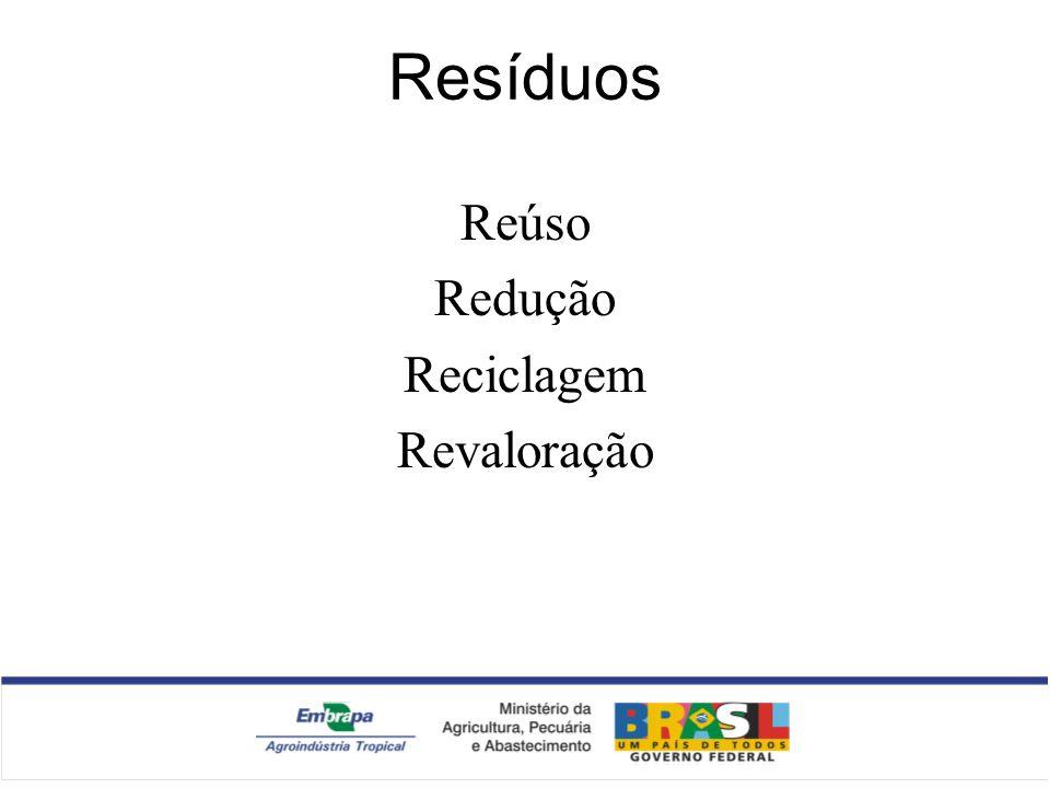 Resíduos Reúso Redução Reciclagem Revaloração