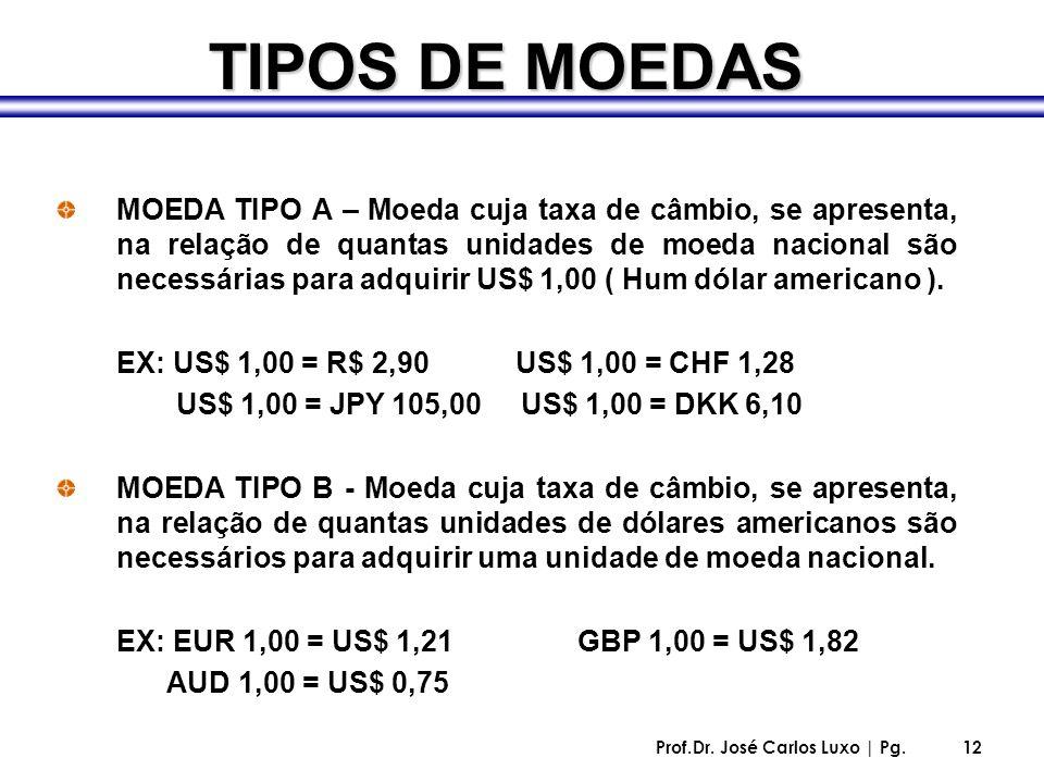 TIPOS DE MOEDAS