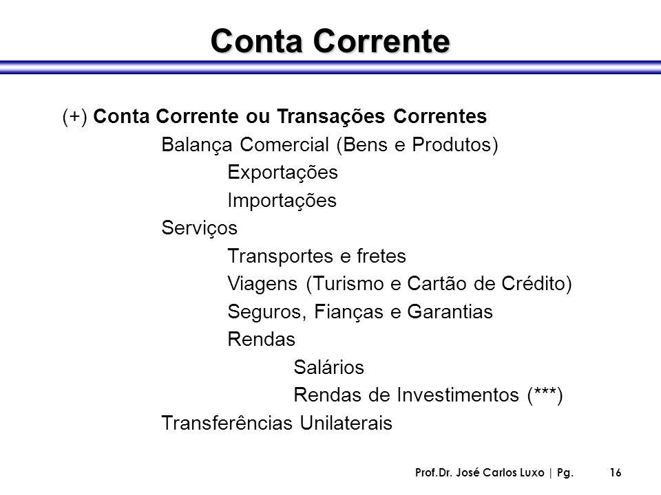 Conta Corrente (+) Conta Corrente ou Transações Correntes