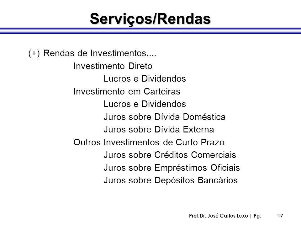 Serviços/Rendas (+) Rendas de Investimentos.... Investimento Direto