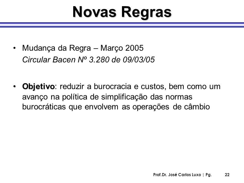 Novas Regras Mudança da Regra – Março 2005