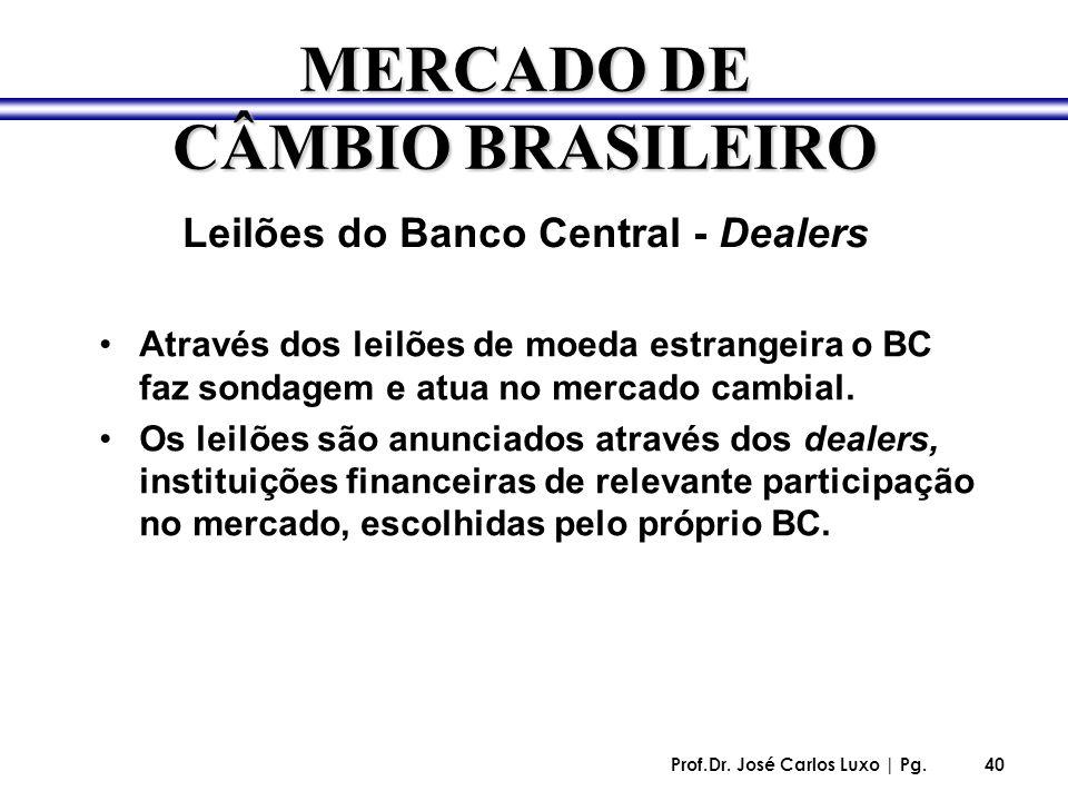 MERCADO DE CÂMBIO BRASILEIRO Leilões do Banco Central - Dealers
