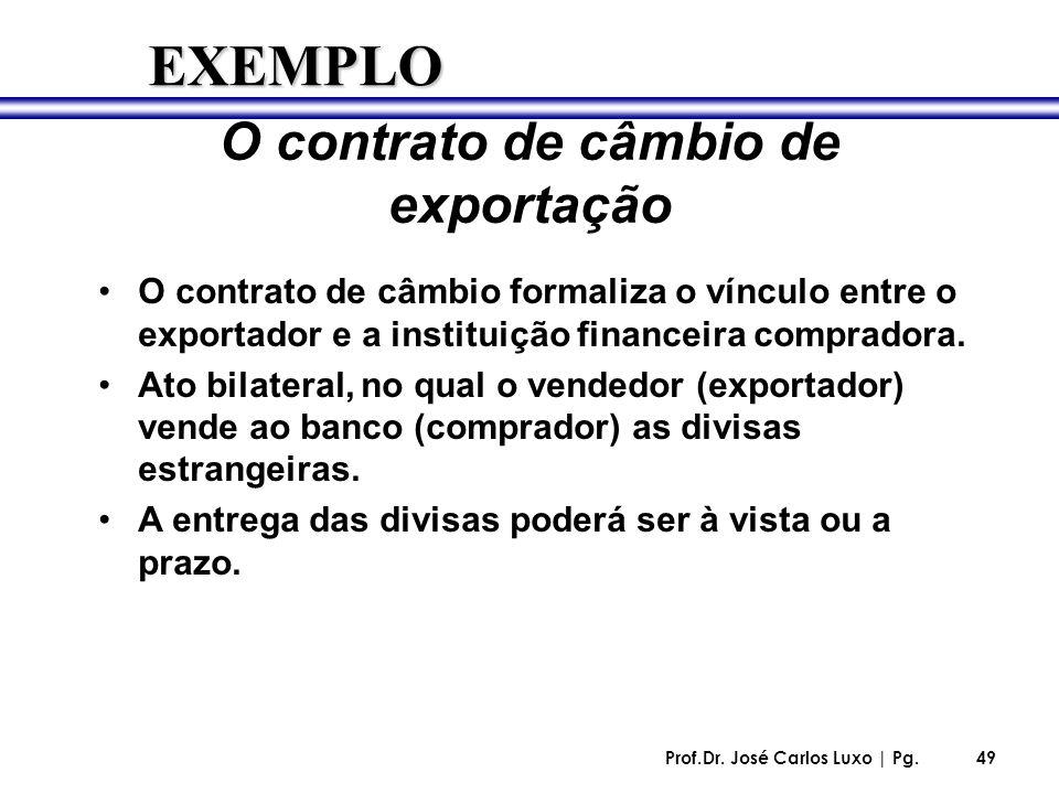 O contrato de câmbio de exportação