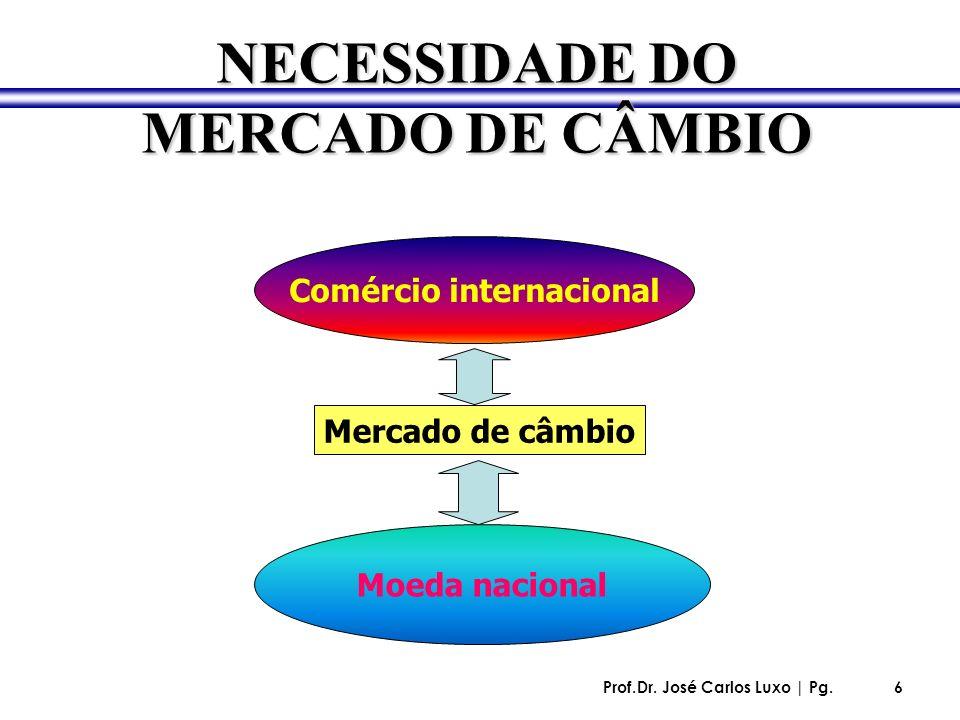 NECESSIDADE DO MERCADO DE CÂMBIO Comércio internacional