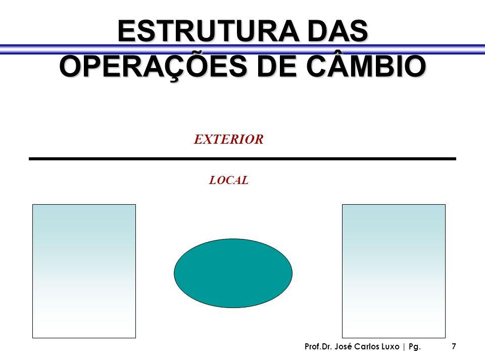 ESTRUTURA DAS OPERAÇÕES DE CÂMBIO