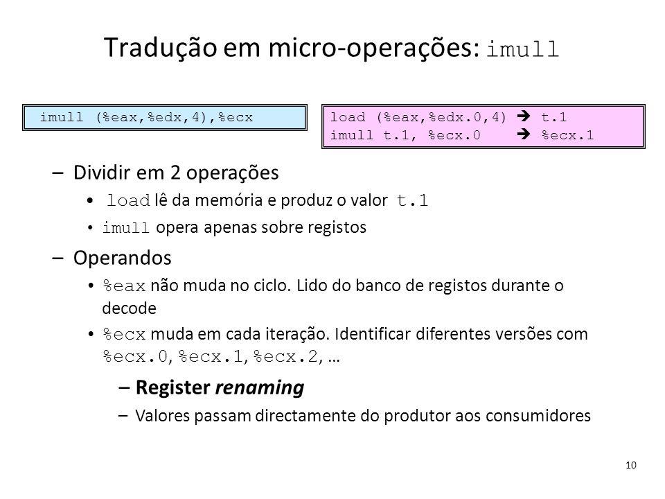 Tradução em micro-operações: imull