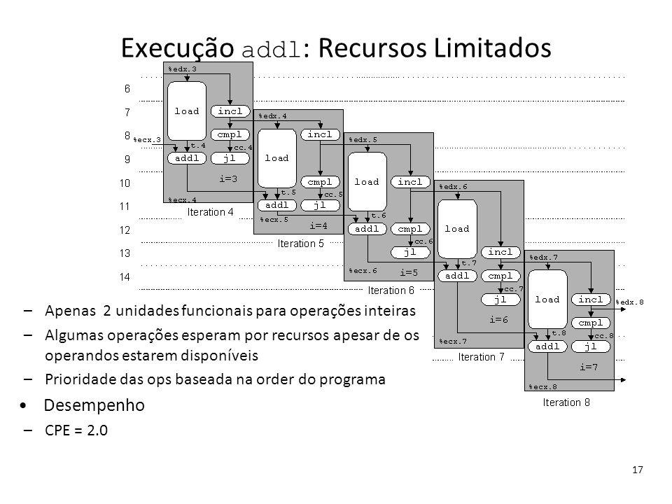 Execução addl: Recursos Limitados