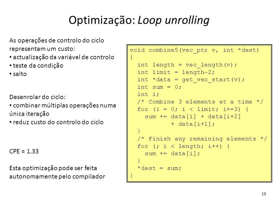 Optimização: Loop unrolling