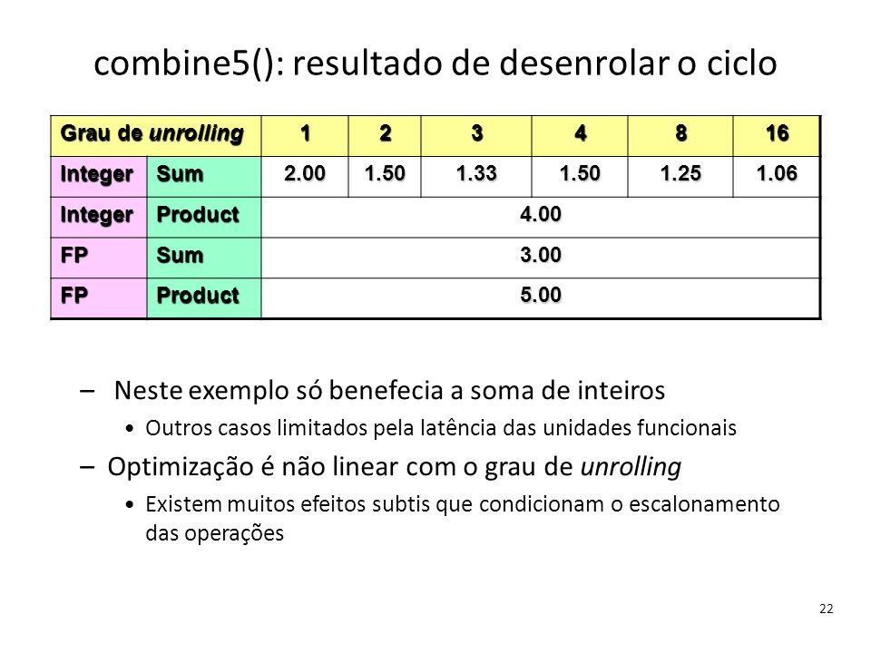 combine5(): resultado de desenrolar o ciclo