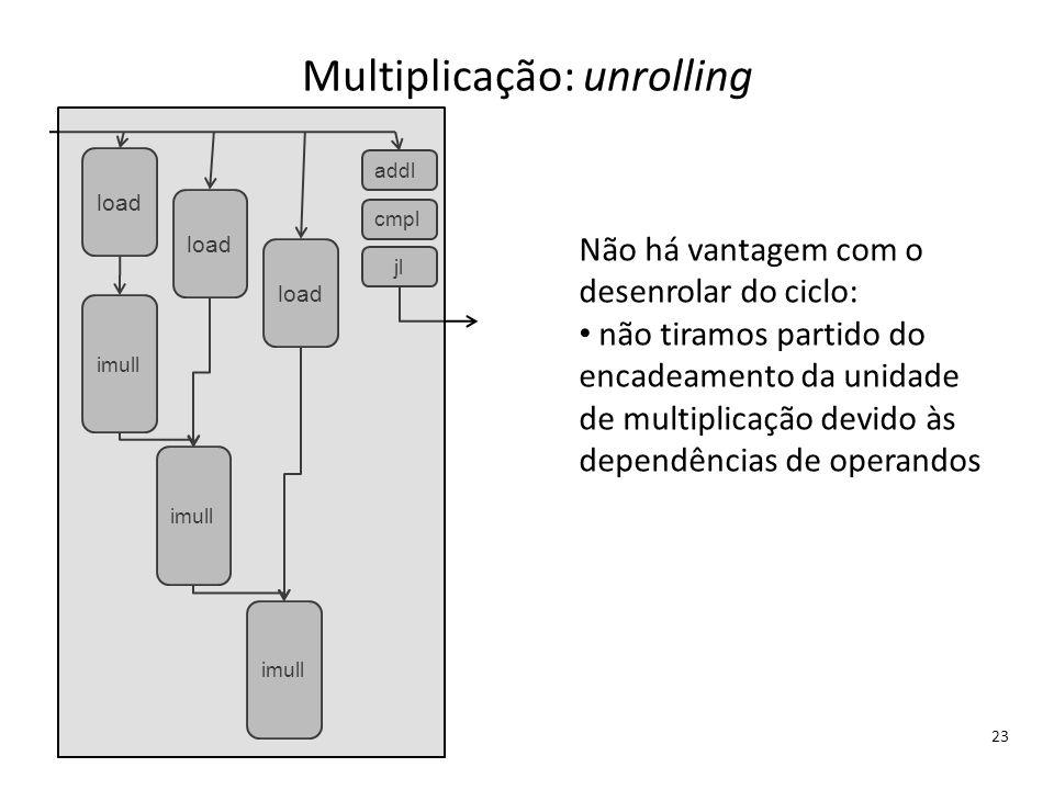 Multiplicação: unrolling