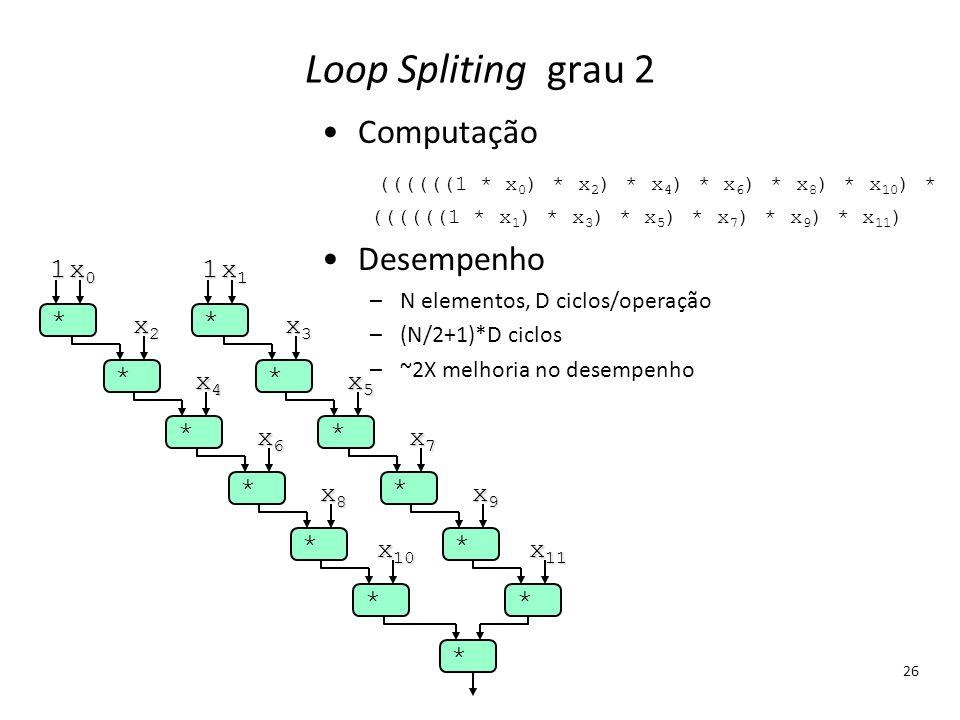 Loop Spliting grau 2 Computação Desempenho