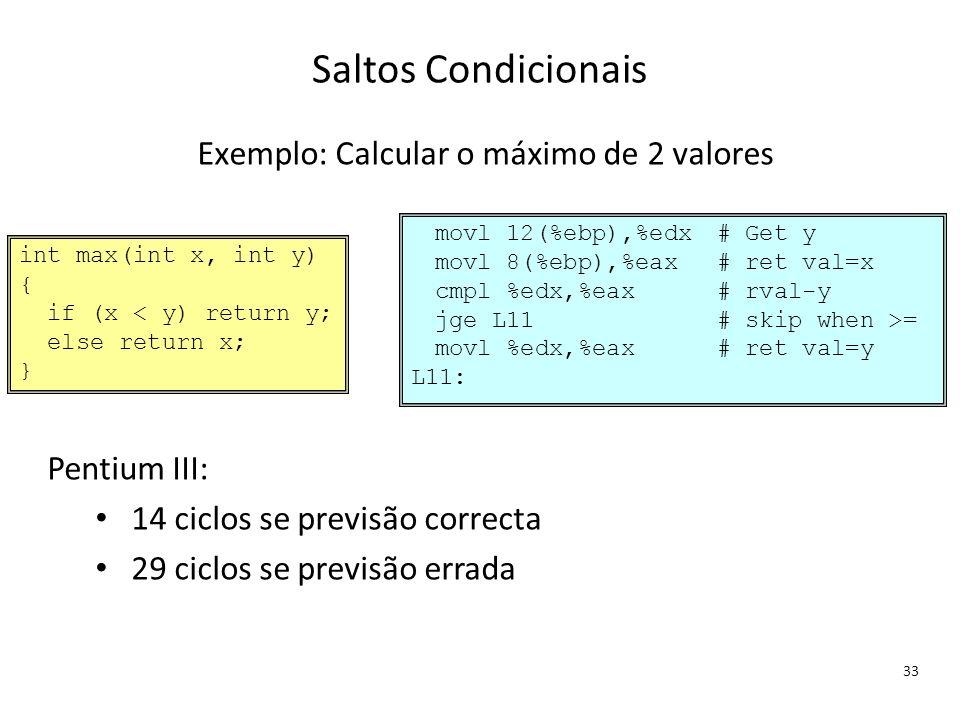 Exemplo: Calcular o máximo de 2 valores