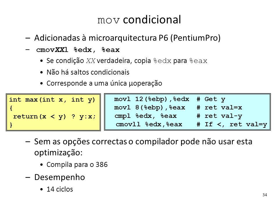 mov condicional Adicionadas à microarquitectura P6 (PentiumPro)
