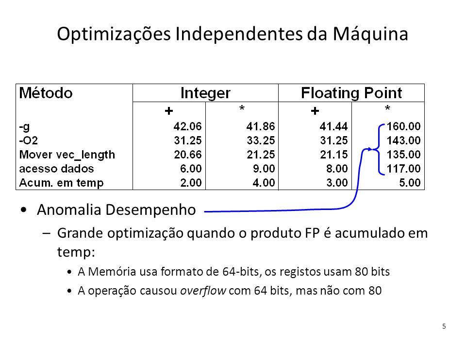 Optimizações Independentes da Máquina