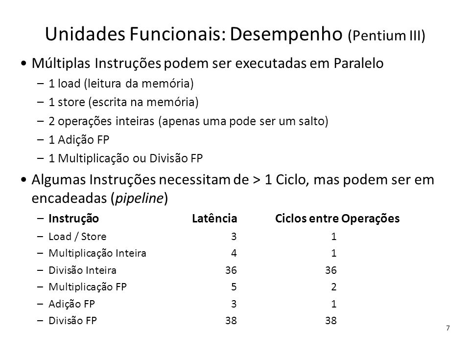 Unidades Funcionais: Desempenho (Pentium III)