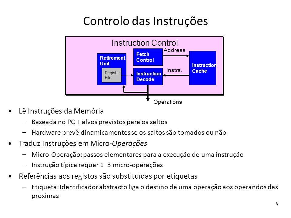 Controlo das Instruções