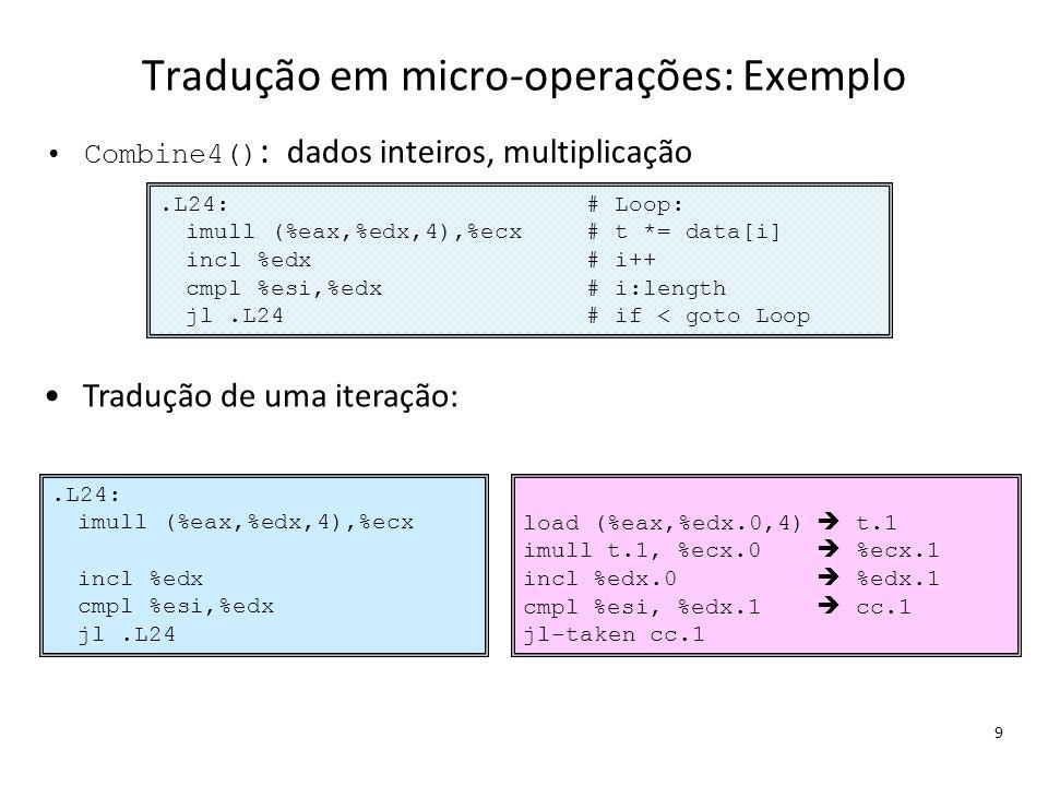 Tradução em micro-operações: Exemplo