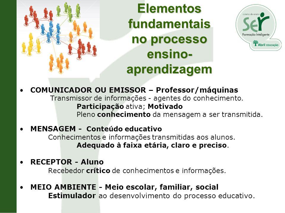 Elementos fundamentais no processo ensino- aprendizagem