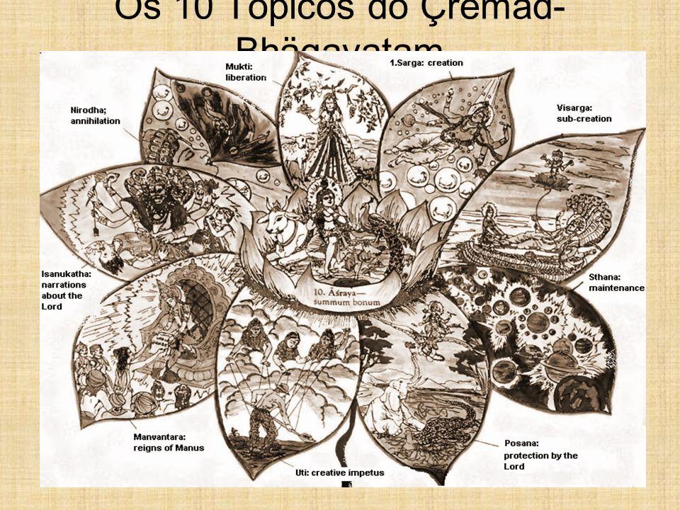 Os 10 Tópicos do Çrémad-Bhägavatam