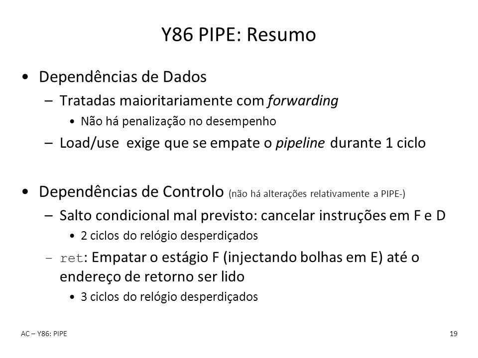 Y86 PIPE: Resumo Dependências de Dados