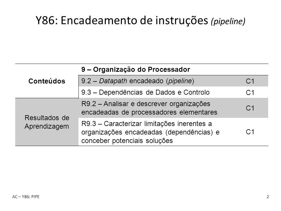 Y86: Encadeamento de instruções (pipeline)