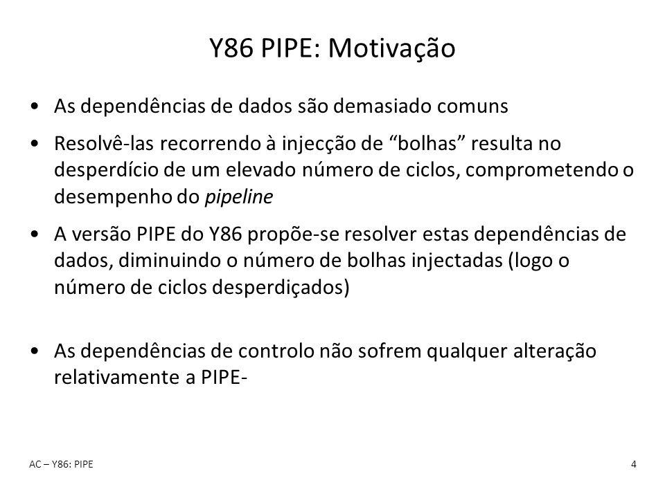 Y86 PIPE: Motivação As dependências de dados são demasiado comuns