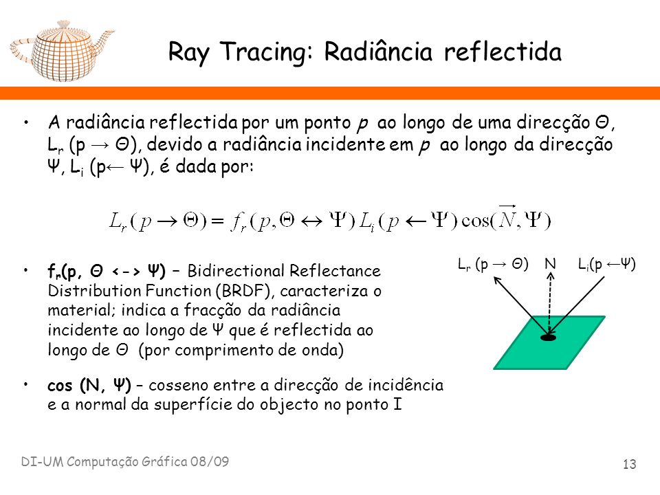 Ray Tracing: Radiância reflectida