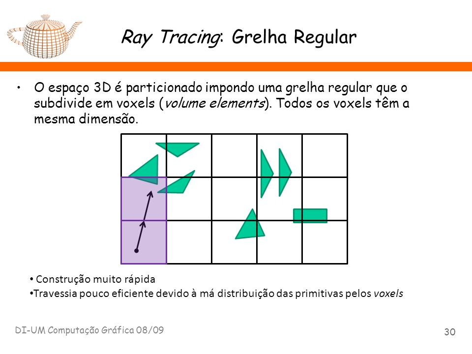 Ray Tracing: Grelha Regular