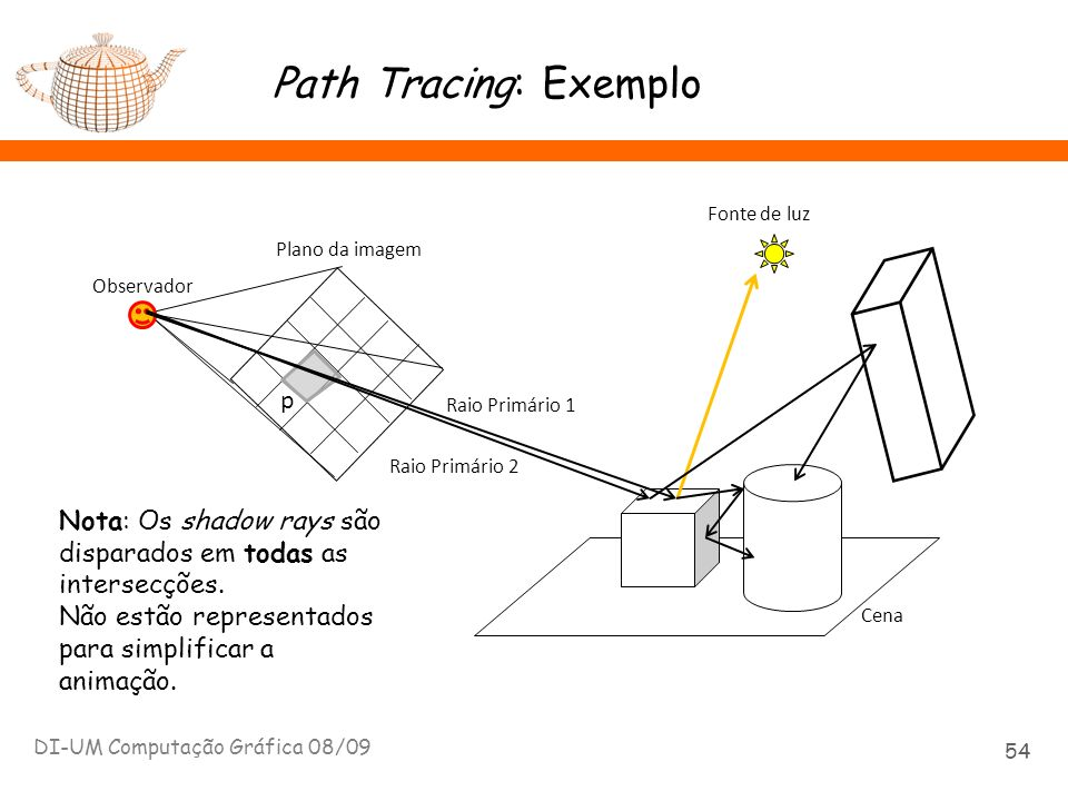 Path Tracing: Exemplo p
