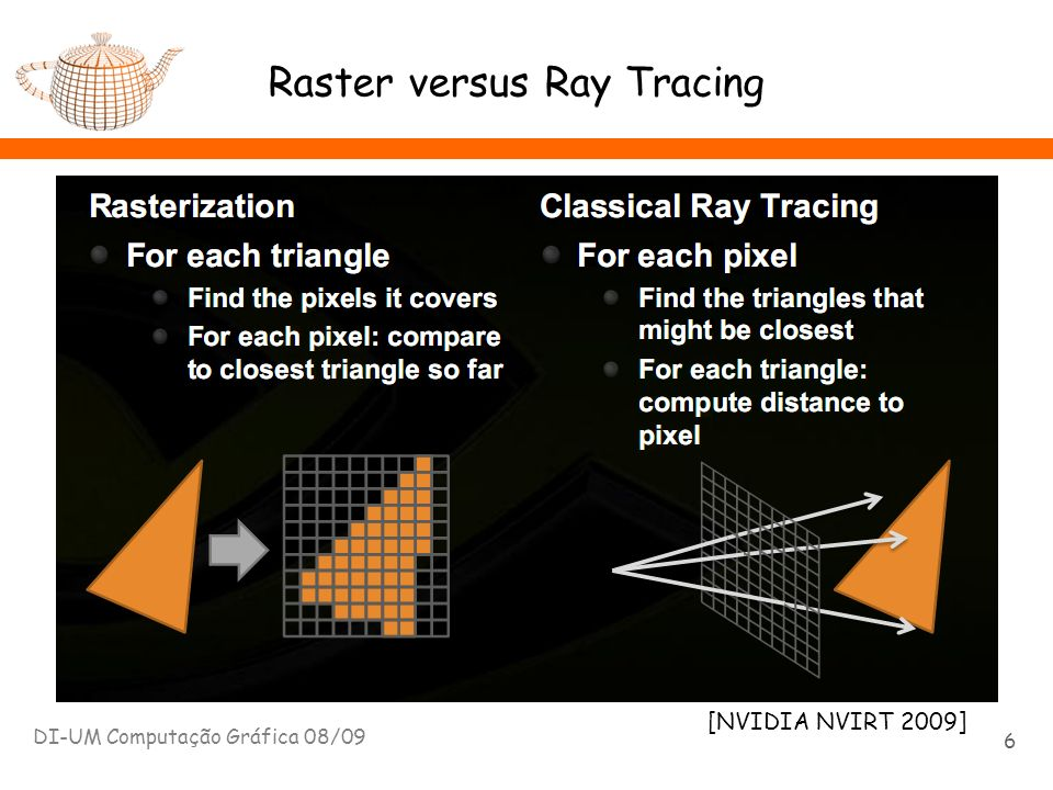 Raster versus Ray Tracing
