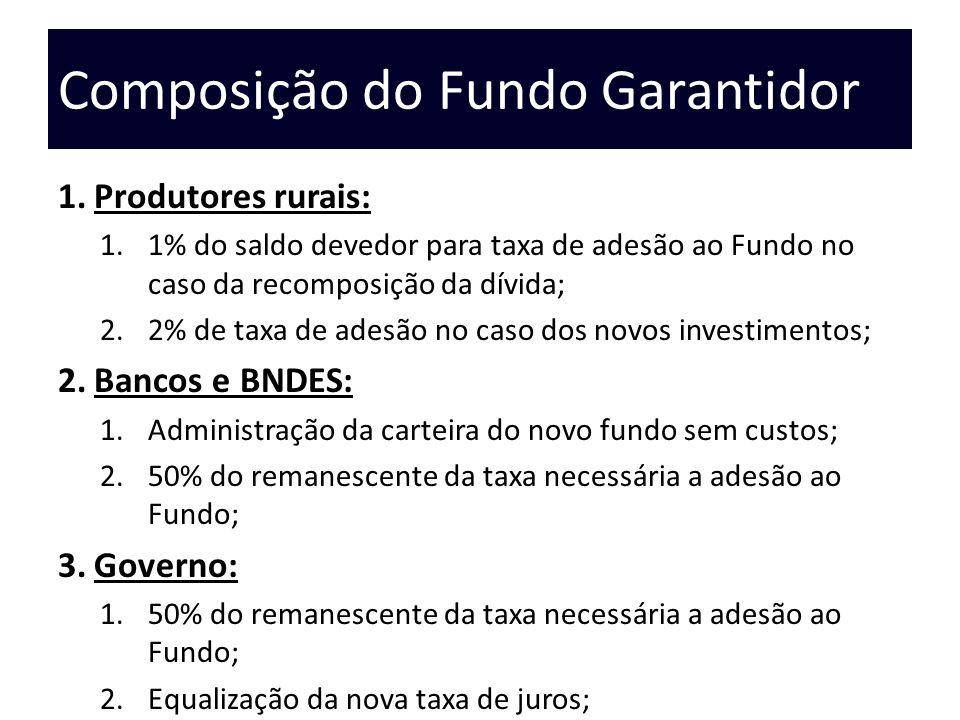 Composição do Fundo Garantidor
