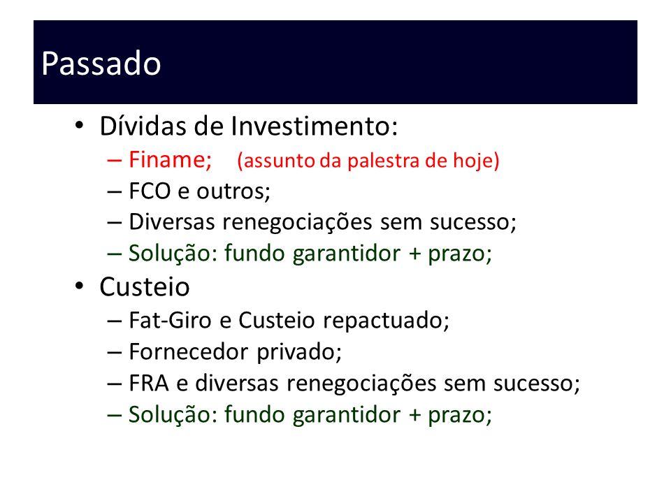 Passado Dívidas de Investimento: Custeio