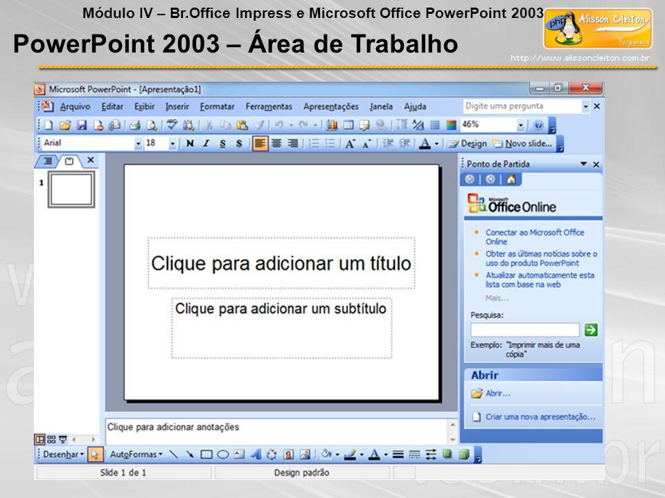 PowerPoint 2003 – Área de Trabalho