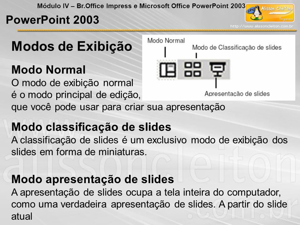 Modos de Exibição PowerPoint 2003 Modo Normal