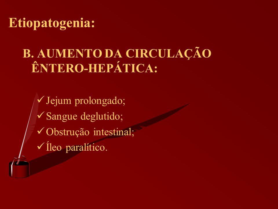 Etiopatogenia: B. AUMENTO DA CIRCULAÇÃO ÊNTERO-HEPÁTICA: