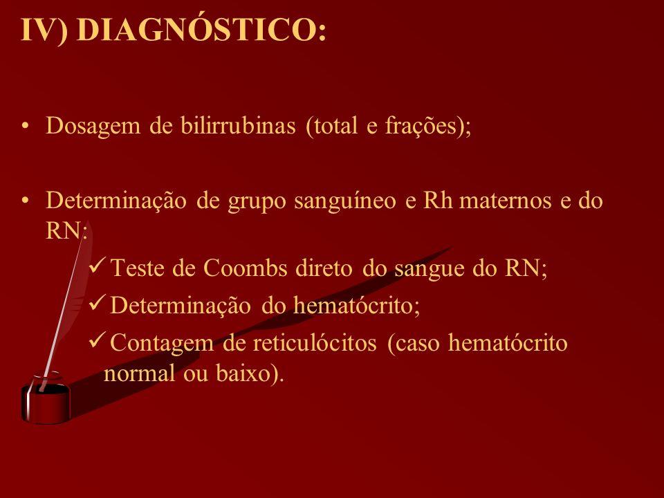 IV) DIAGNÓSTICO: Dosagem de bilirrubinas (total e frações);
