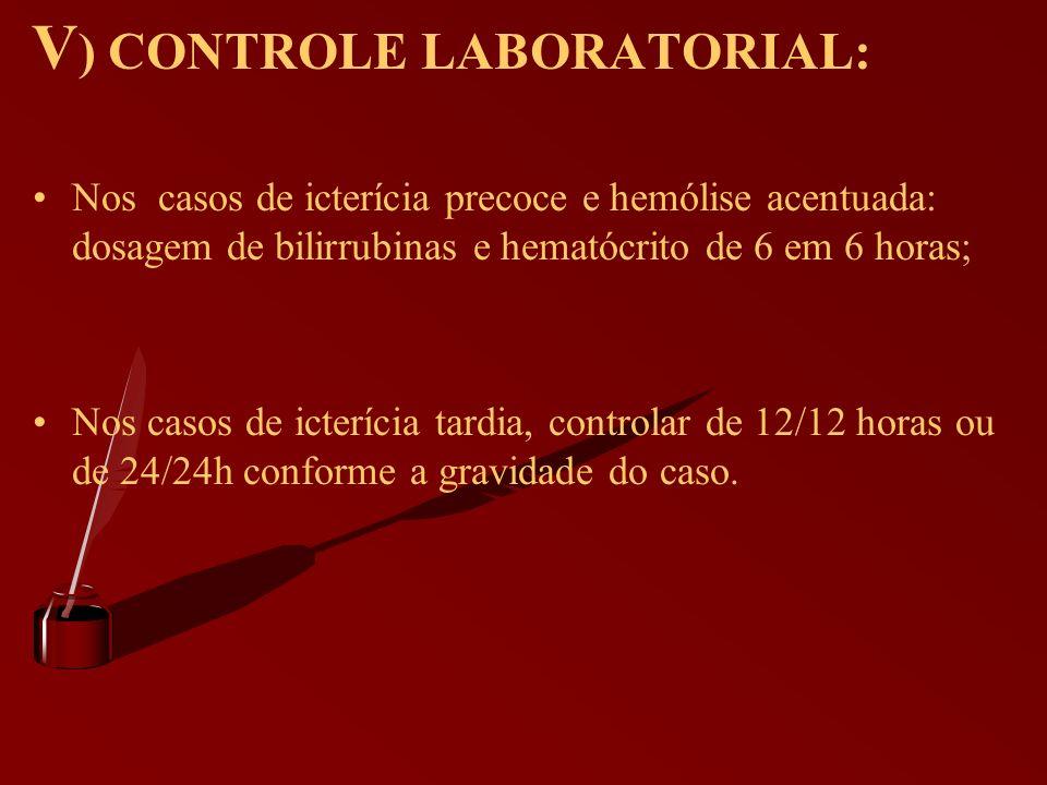 V) CONTROLE LABORATORIAL: