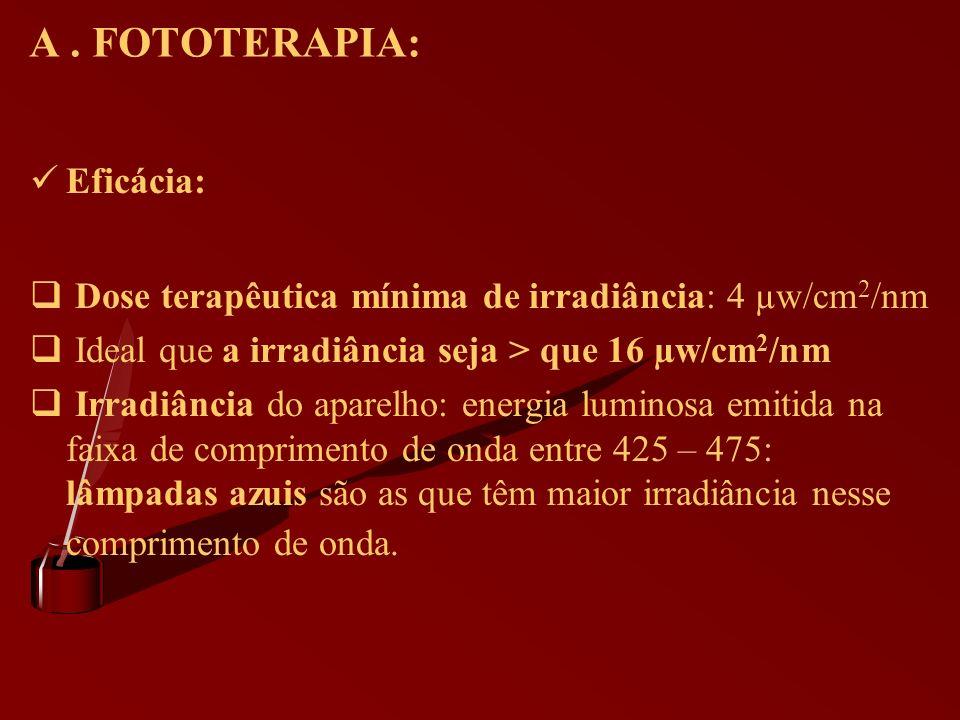 A . FOTOTERAPIA: Eficácia: