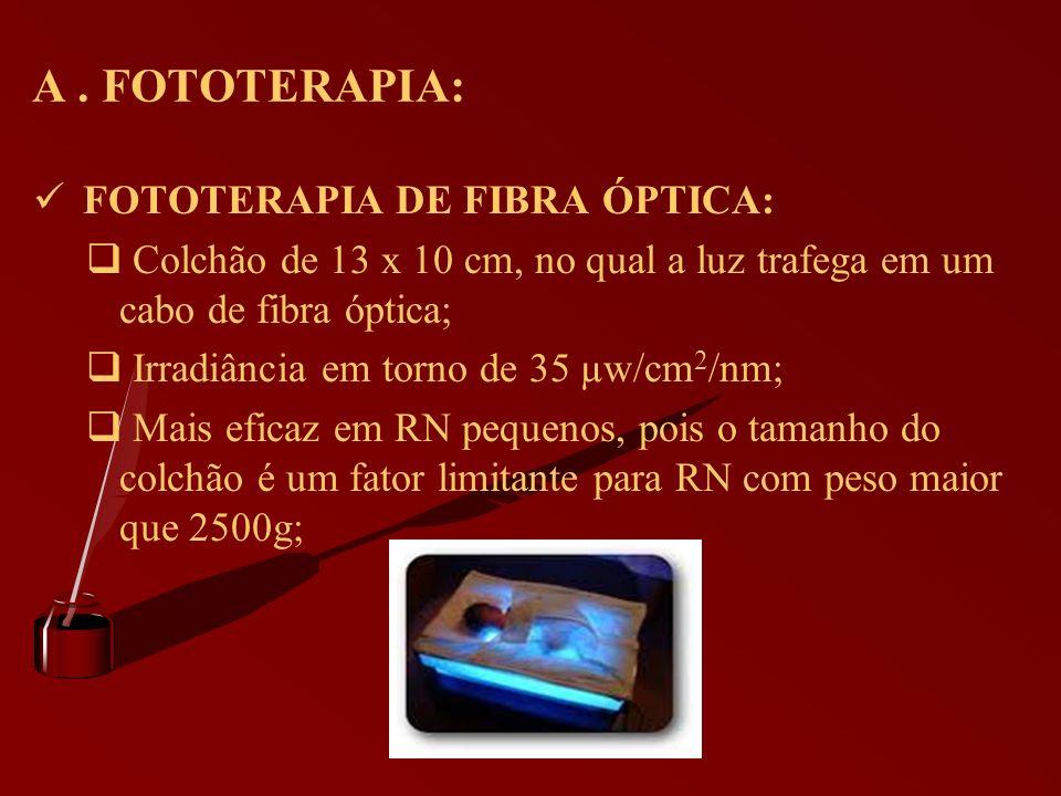 A . FOTOTERAPIA: FOTOTERAPIA DE FIBRA ÓPTICA:
