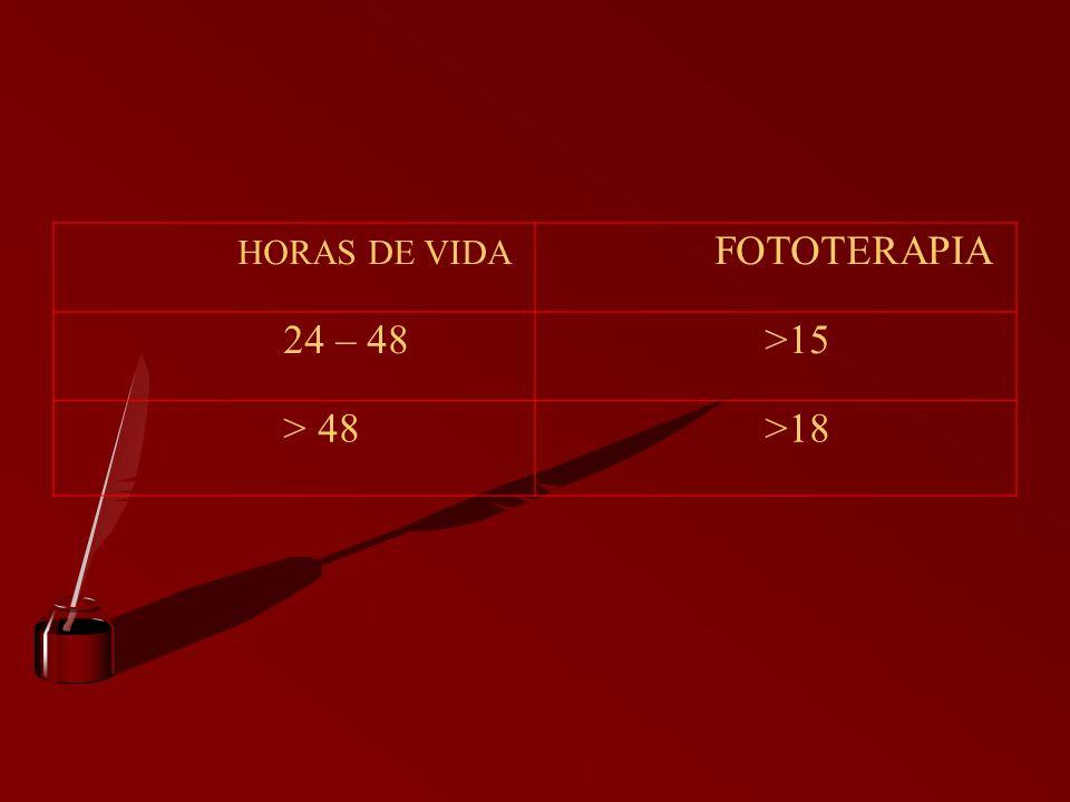HORAS DE VIDA FOTOTERAPIA. 24 – 48. >15.