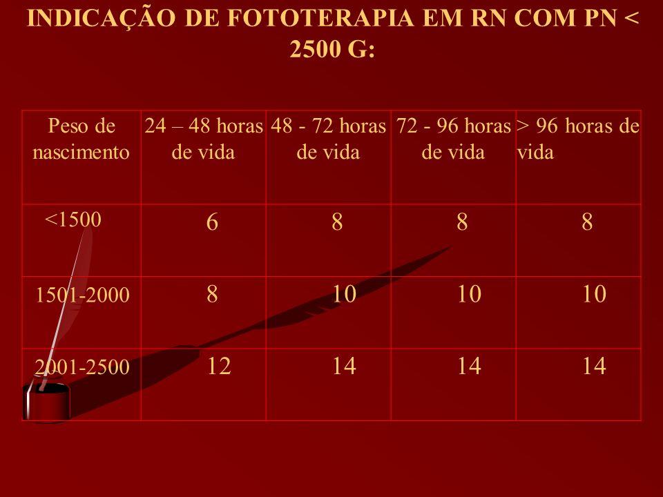 INDICAÇÃO DE FOTOTERAPIA EM RN COM PN < 2500 G: