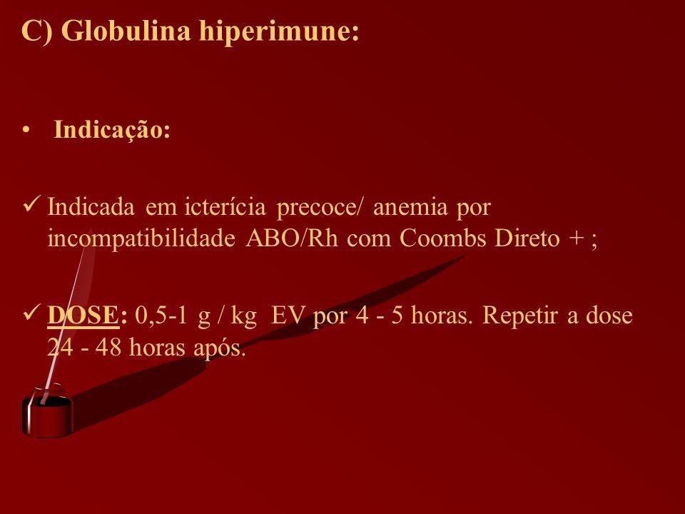 C) Globulina hiperimune: